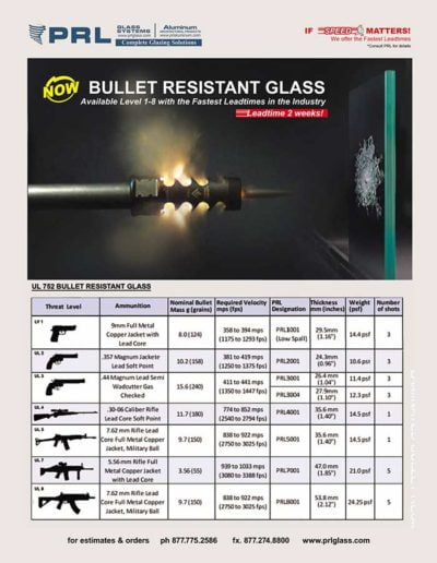 laminated bullet resistant glass
