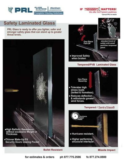 Laminated Tempered Security Glass