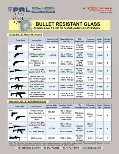 prl bullet resistant glass products